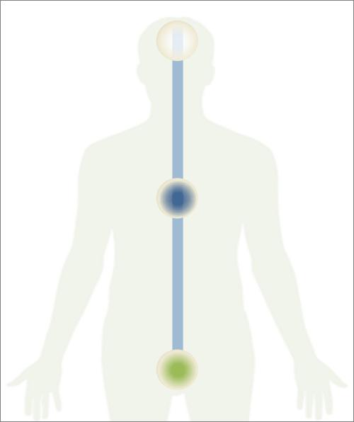 Visualizzazione corpo sottile